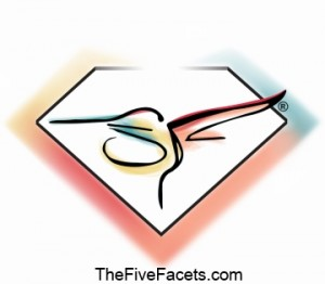The Hot & Cold of It The Five Facets Philosophy on Healing Logo Debut