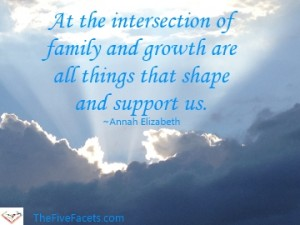 At the intersection of family and growth condensed quote image The Five Facets